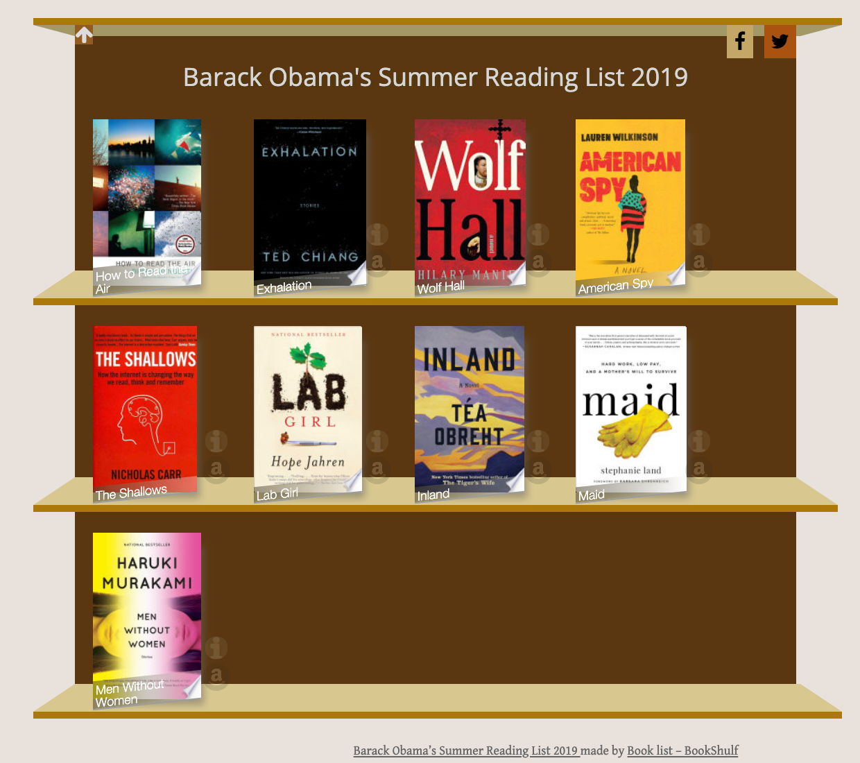 Barack Obama's Summer Reading List 2019